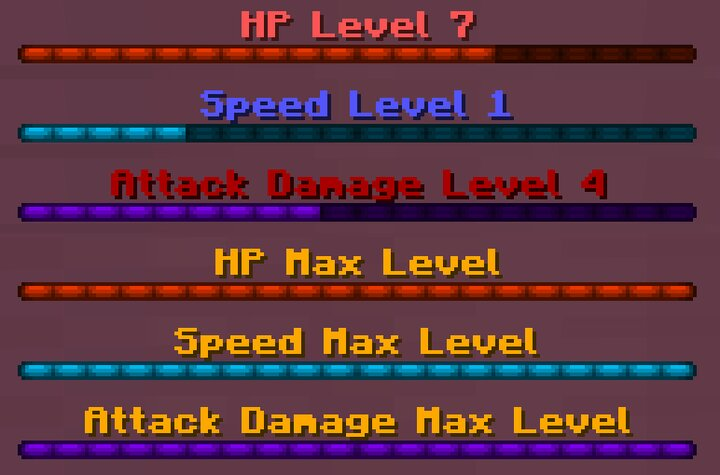 You can set display your level!