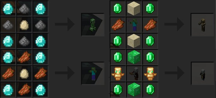 Craft all spawn eggs! Dragon, Wither, and Iron Golem not included