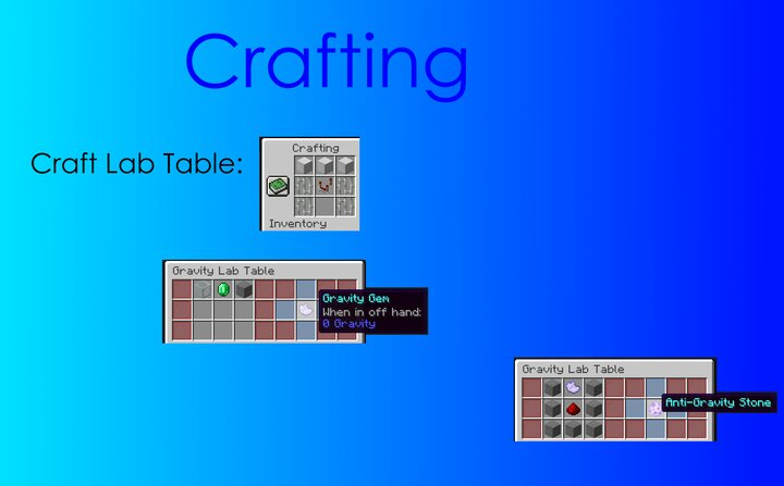 Crafting in LAB TABLE
