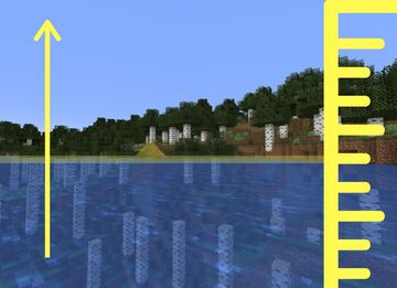 Submerge Your World (UNSUGGESTED) Minecraft Data Pack