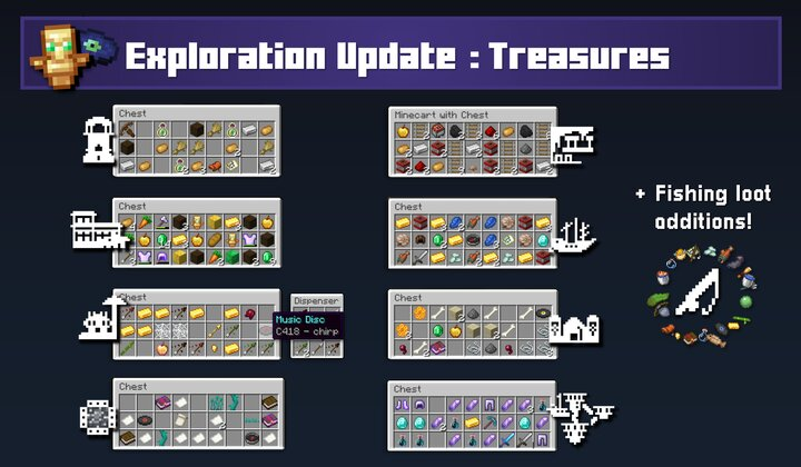 New treasures to be found, more flavour given to old loot tables, and lots more reasons to explore.