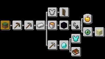 Coffee's Advancements Datapack Minecraft Data Pack