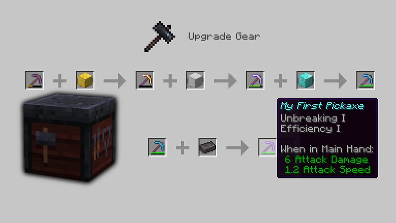 How the crafting process works  Your first pickaxe can be your only one!