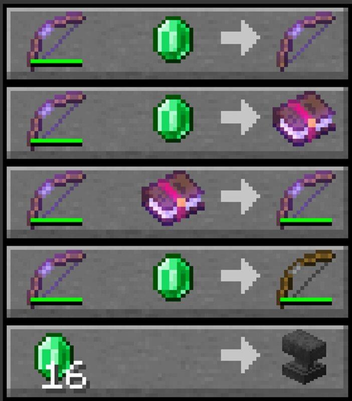 Netherite anvil villager trades