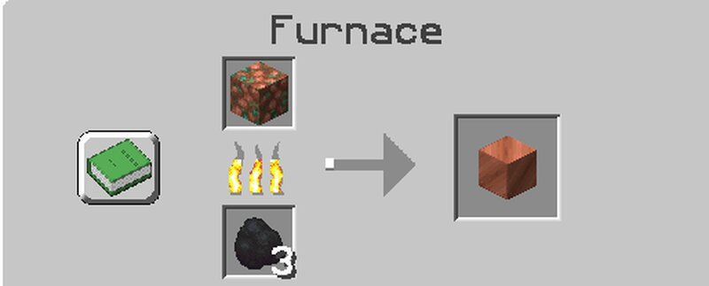 A new way to smelt Iron, Copper and Gold