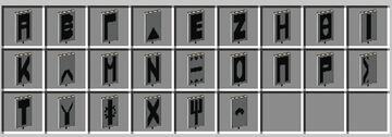 Greek Banner Letters Minecraft Map & Project