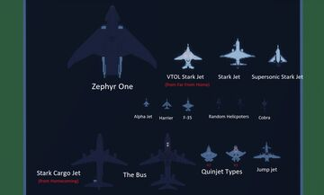 MCU Aircraft Minecraft Map & Project