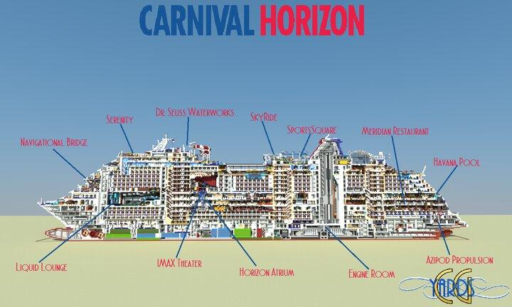 Carnival Horizon  Cutaway