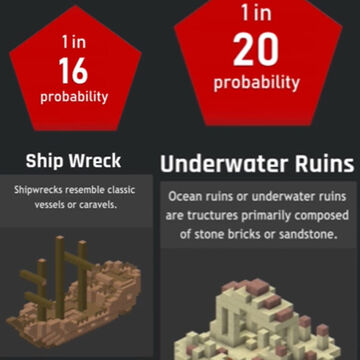 My Little Brother Found An Ocean Ruin And A Shipwreck Right Next To Each Other Minecraft Map & Project