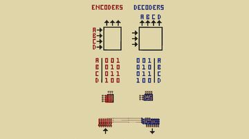 Encoders & Decoders [from Tutorial Video] Minecraft Map & Project