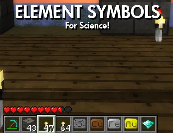 Modern Element Symbols