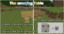 [1.7.3] Minecessity Minecraft Mod