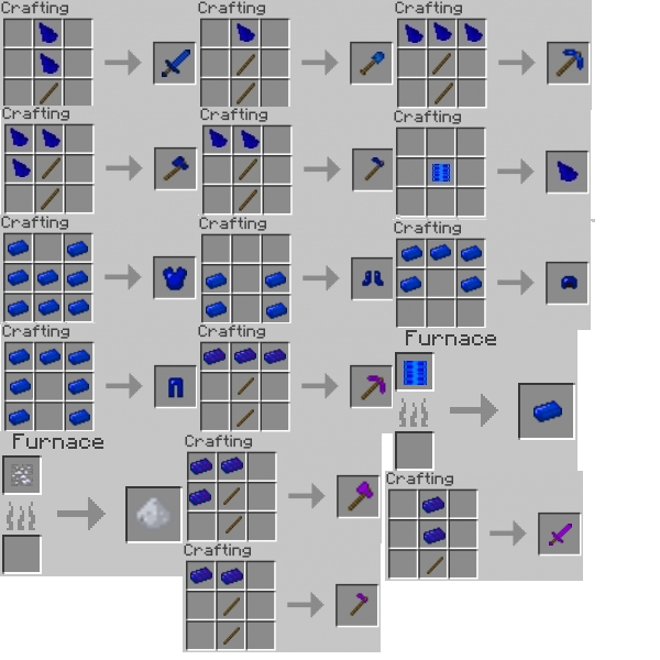 моды на майнкрафт 1.8 на рецепт крафта wc3 maps #8