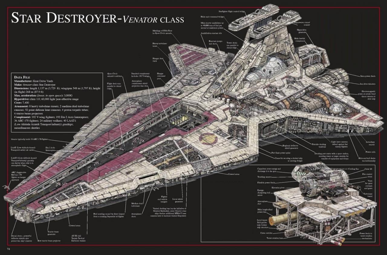star wars republic destroyer - photo #5