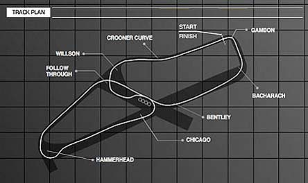 List of Top Gear test track Power Lap times - Wikipedia