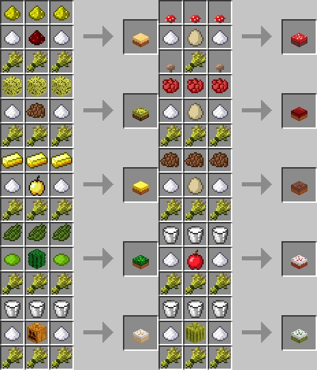 What Is The Minecraft Crafting Recipe For Cake