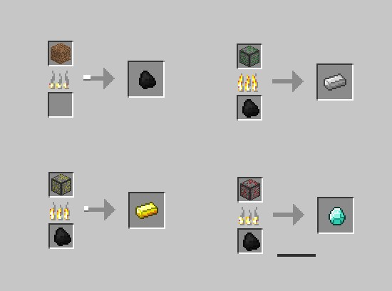 Dirtcrafter minecraft mod for How to craft a furnace in minecraft