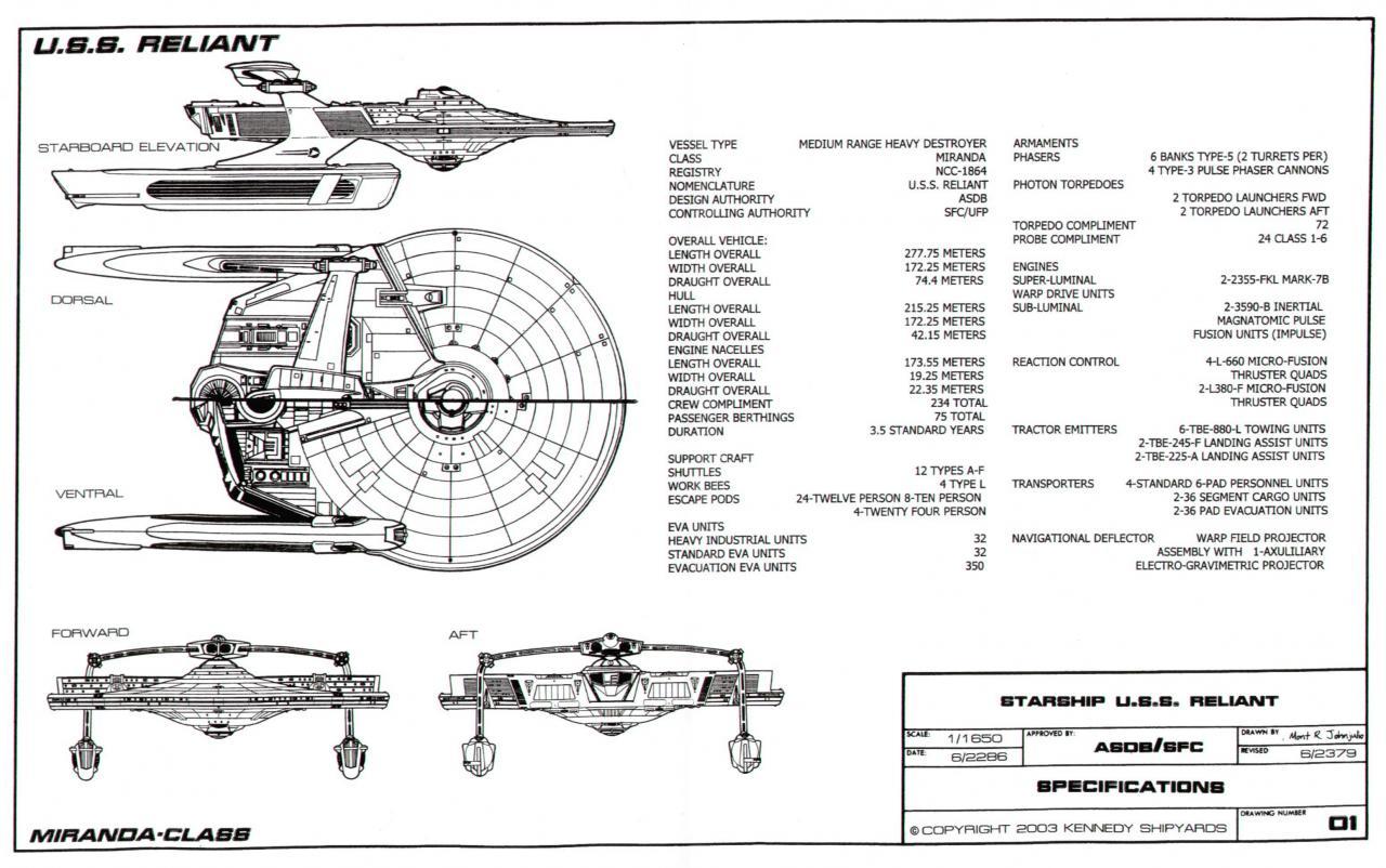 miranda class variant minecraft project