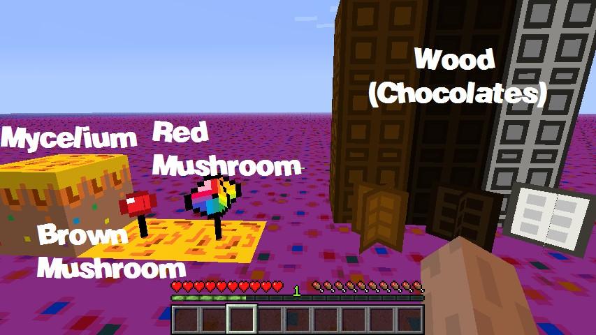 Mushrooms = Lollipop