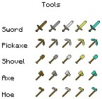 Other Tools Minecraft Texture Pack