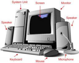 How Computers Work Tutorial #1 Minecraft Blog