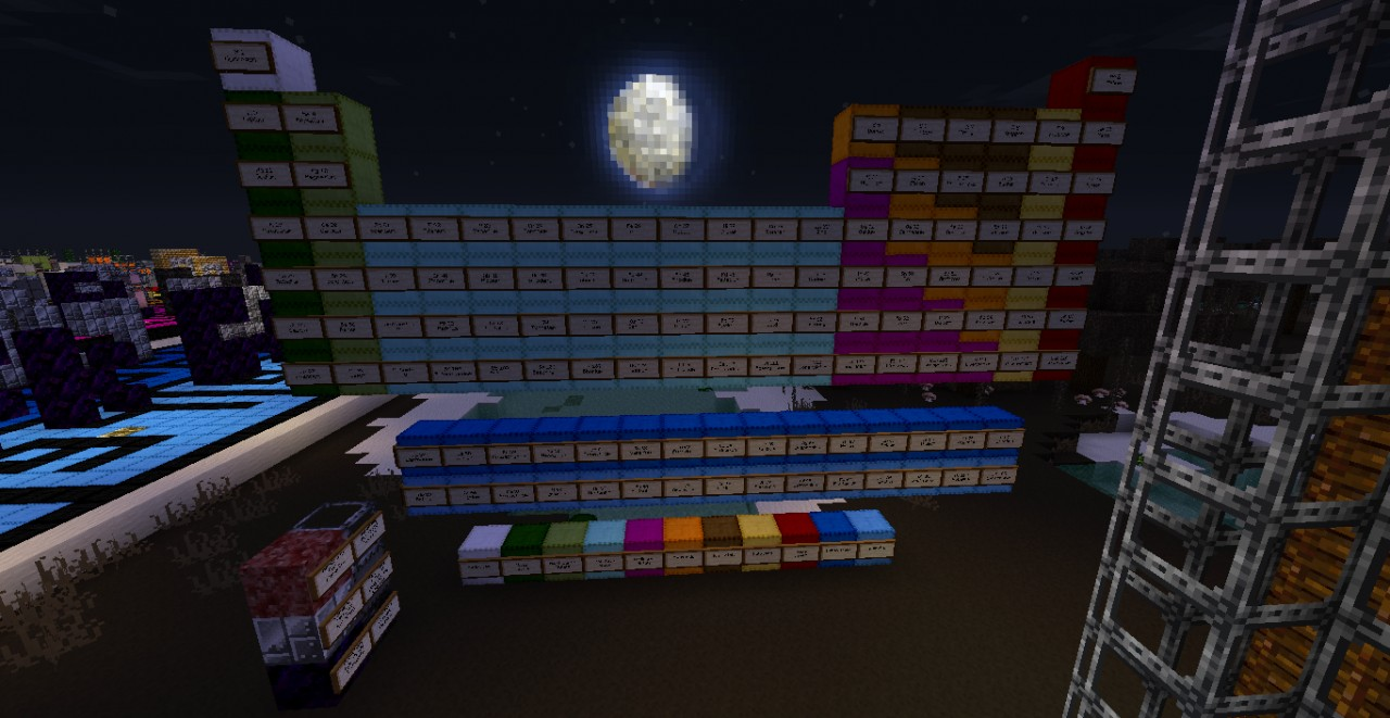 Minecraft Giant Mod Giant Periodic Table Minecraft