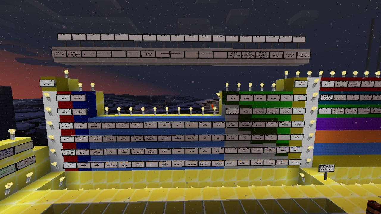 Table of elements minecraft project periodic table of elements whole view urtaz Images