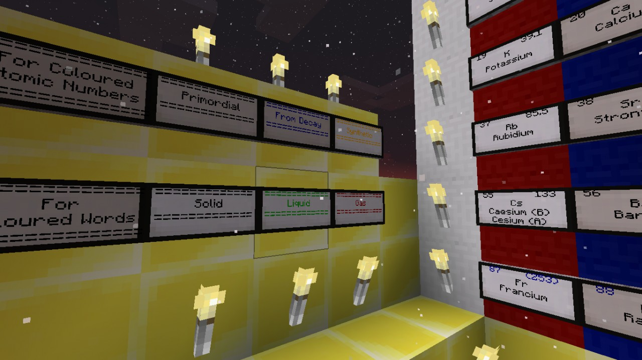 Periodic table of elements minecraft project elements information state in room condition etc gamestrikefo Image collections