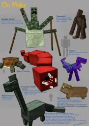 Crazy Minecraft Mod Idea Minecraft Blog