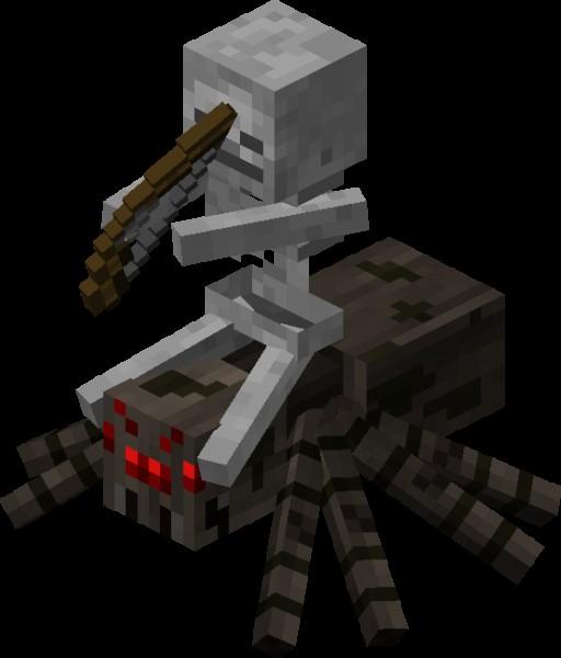 Image Gallery spider jockey
