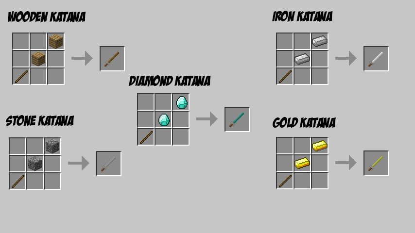 Diamond Crafting Rs