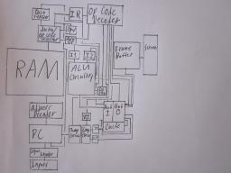 RedAppe Computer (pt. 1) Minecraft Map & Project