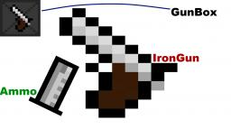 iron gun mod Minecraft Mod