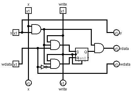 byte ram minecraft project, wiring diagram
