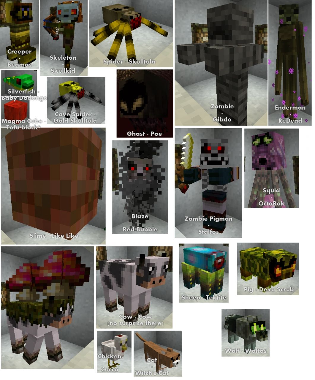 Version 24.5 mobs (picture donated by a fan)