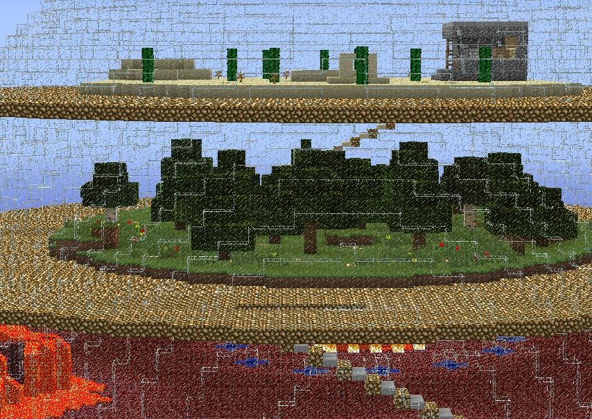 All Terrain Hunger Games Minecraft Project