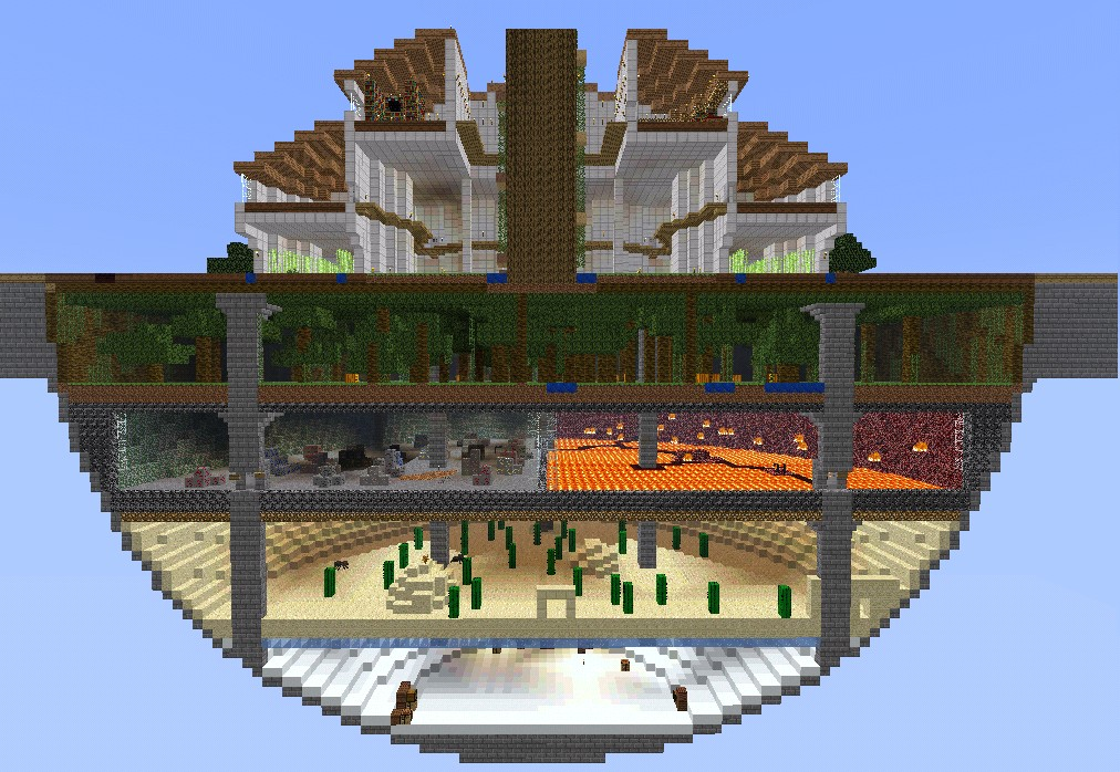 The Ultimate Fortress Minecraft Project