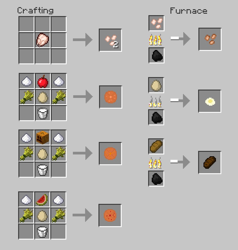 Minecraft Pc Printable Crafting Guide