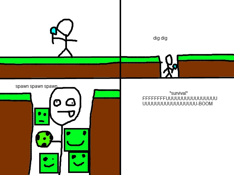 Here is a noob fail dumb thing to do minecraft blog
