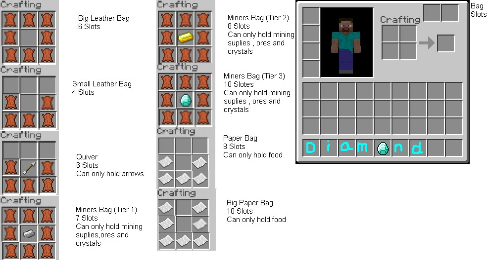 Minecraft Bags Mod And Crafting Ideas Minecraft Blog