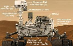 Mission To Mars - Curiosity Minecraft Map & Project
