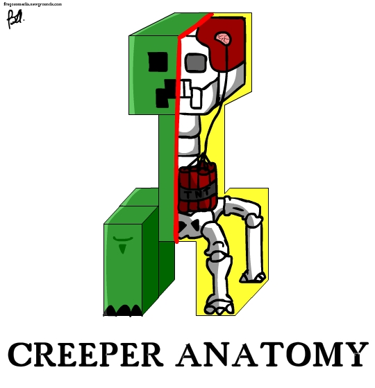 Anatomy of a creeper