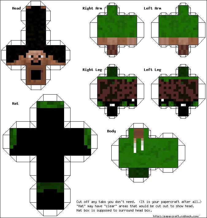 Minecraft wiki paper