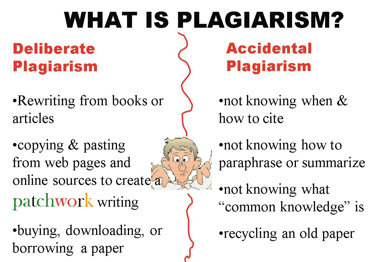 an introduction to the issue of plagarism and unacceptable forms of paraphrasing Governments often intervene an introduction to the issue of plagarism and unacceptable forms of paraphrasing in their economies in an attempt to maintain economic.