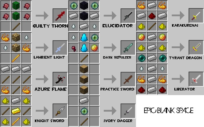 Current Crafting Recipes