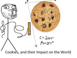 Cookies, and their Impact on the World Minecraft Blog