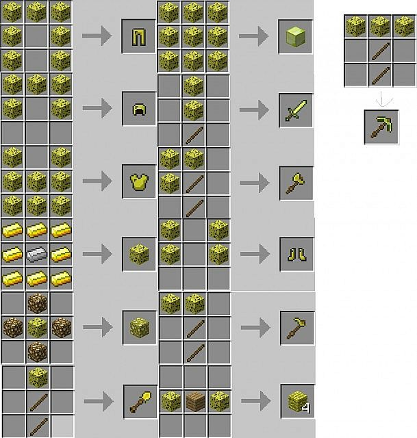 Crafting A Sponge In Minecraft