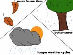 More Weather mod idea. Minecraft Blog Post