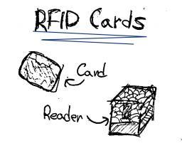 Simple RFID Cards [MC Idea Contest] Minecraft Blog