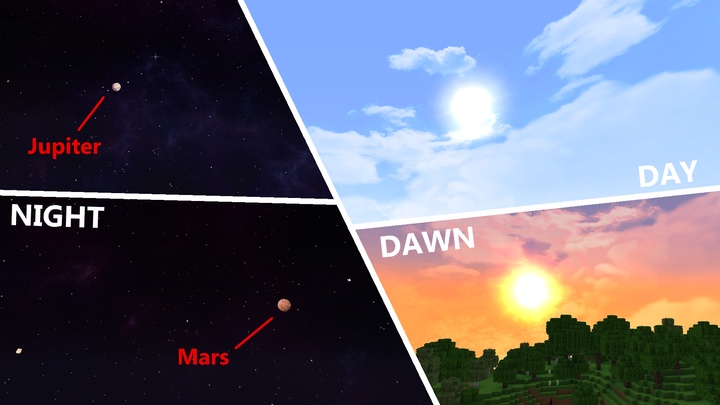 Imperial Odyssey offers custom skyboxes. You just need Optifine to have this fantastic view of the sky.